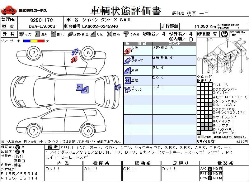 Used 2015 CVT Daihatsu Tanto DBA-LA600S Image[3]